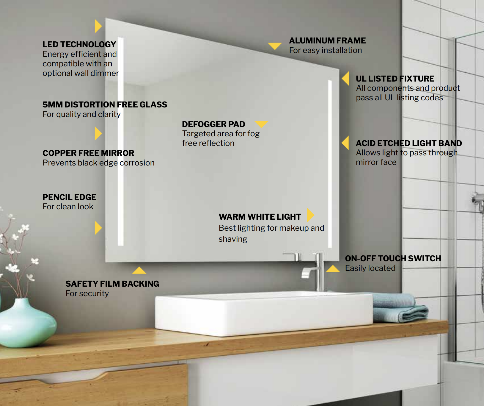 benefits of Fluerco Luna mirrors